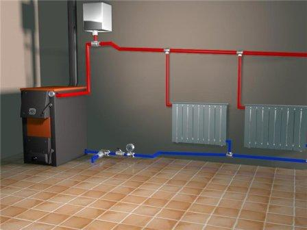 радиатор отопления для частного дома в Челябинске