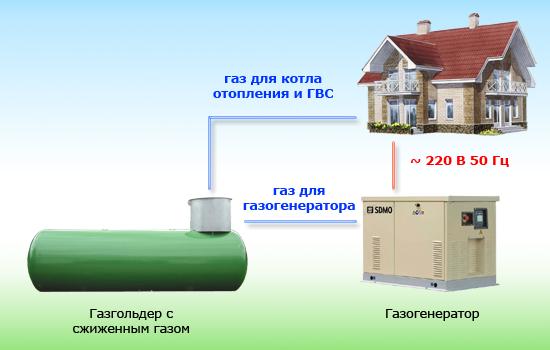 teploelectrokomplex